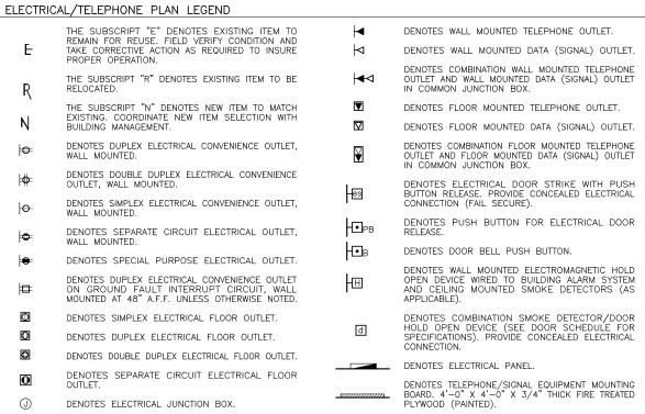 QblocksPro - QblocksPro iDetails: Graphic Reference Interior
