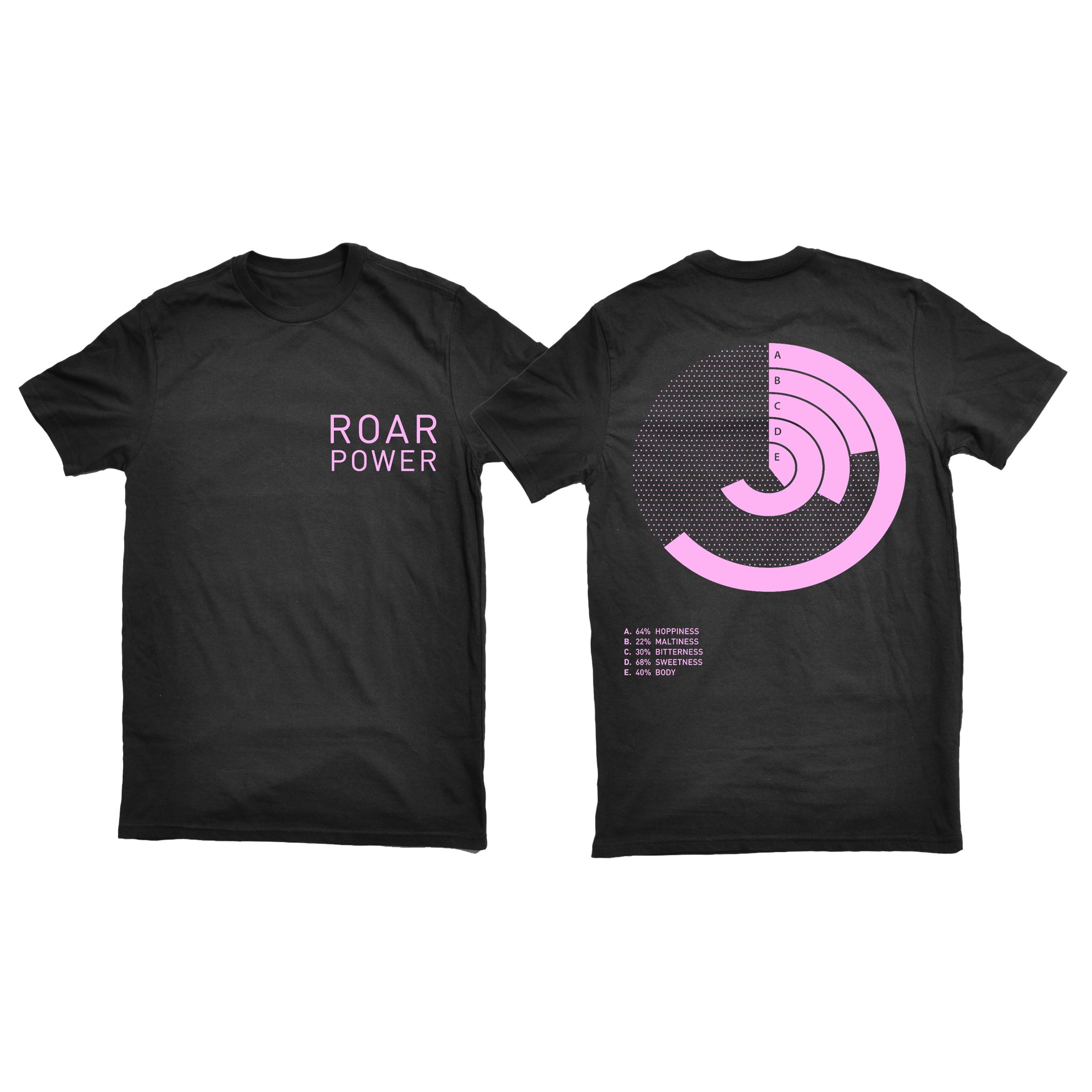 Holy Roar x Good Chemistry shirt