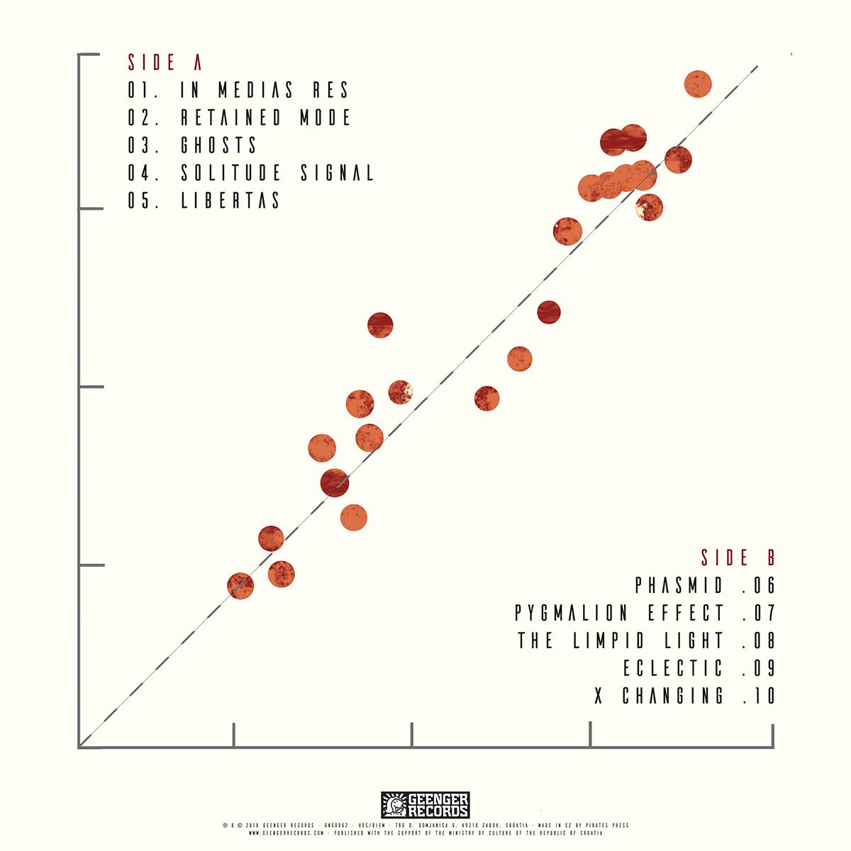 EMBASSY 516 - Correlation