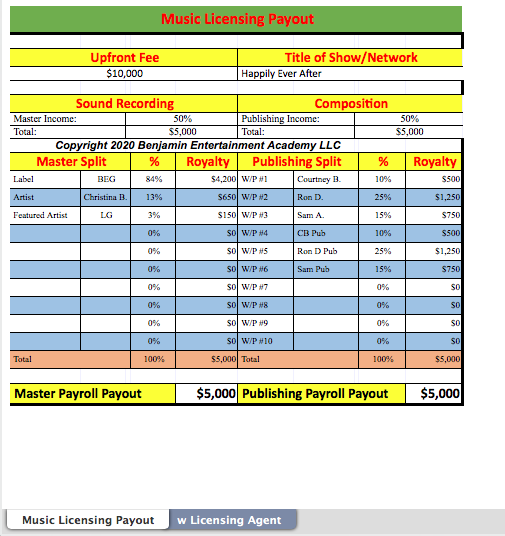 Music Licensing Payout Calculator (2Pack)