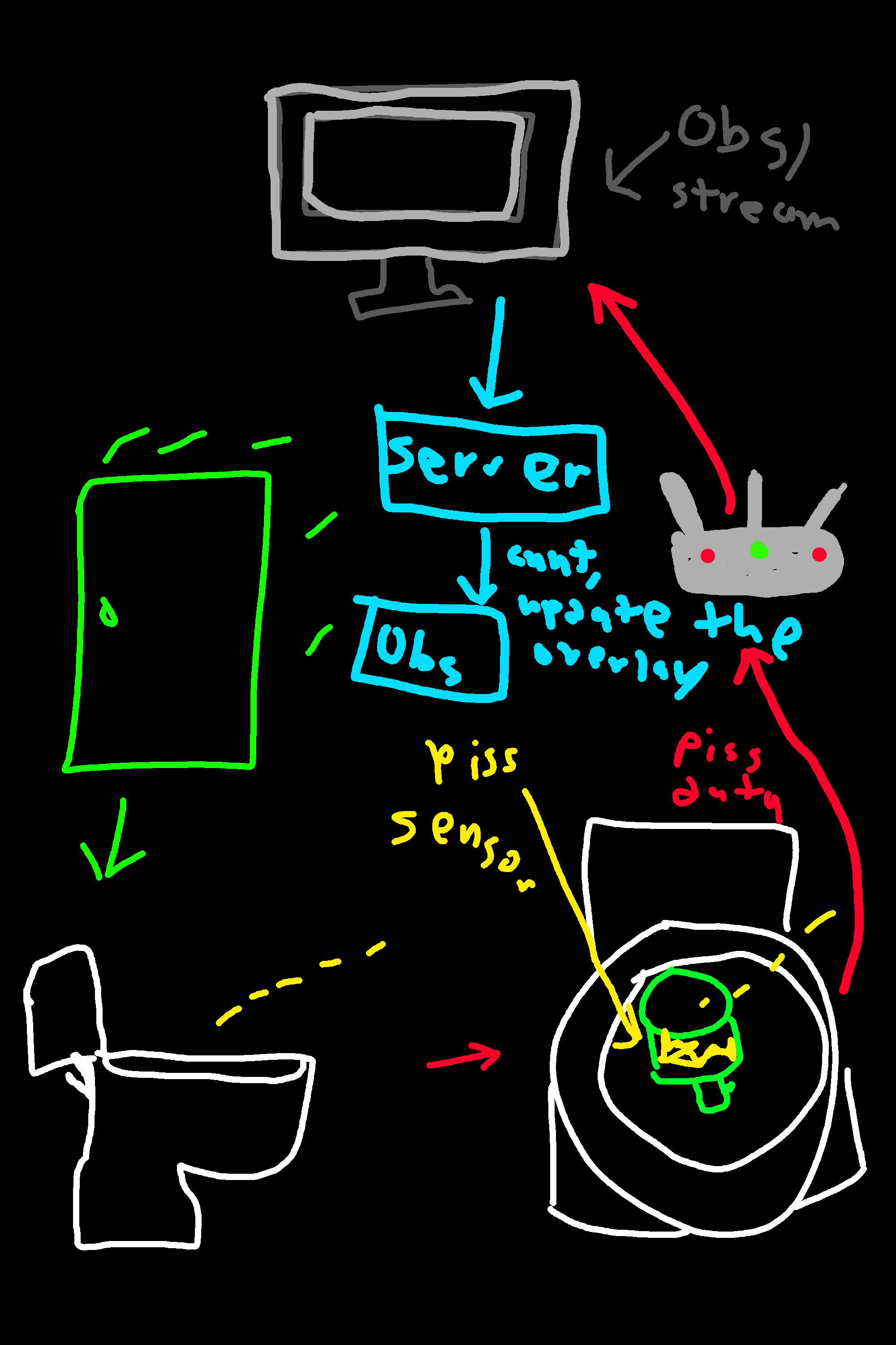 piss up cup diagram poster